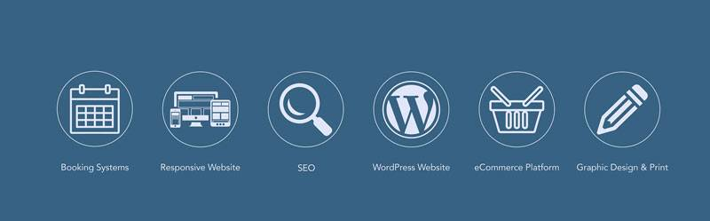 Wordpress vs Magento Tecnologia