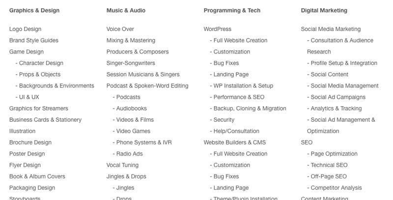 Fiverr categorie servizi