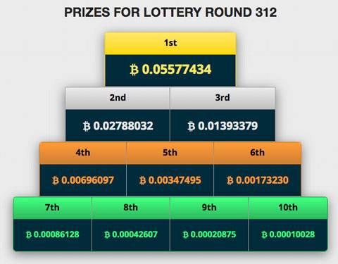 lotteria bitcoin gratuita acquistare btc con carta di credito senza verifica